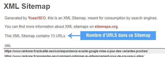 XML Sitemap nombre d'URLs Yoast SEO